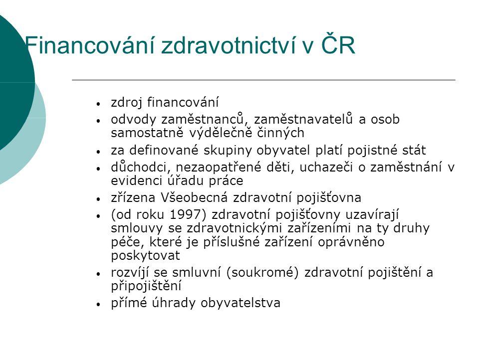 Financování zdravotnictví v ČR