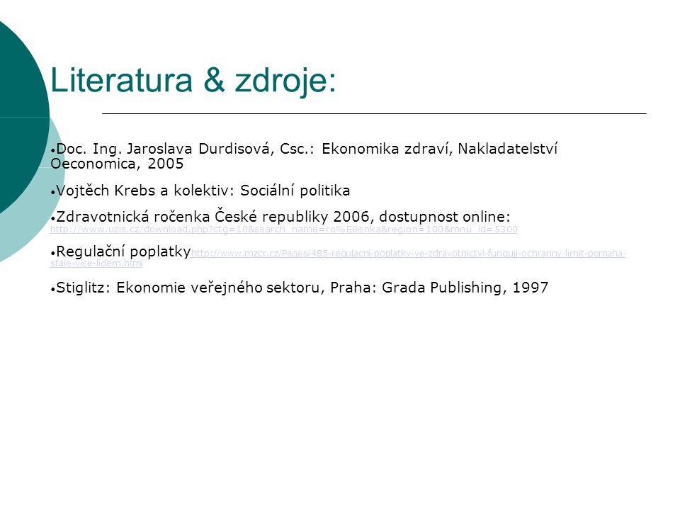 Literatura & zdroje: Doc. Ing. Jaroslava Durdisová, Csc.: Ekonomika zdraví, Nakladatelství Oeconomica, 2005.