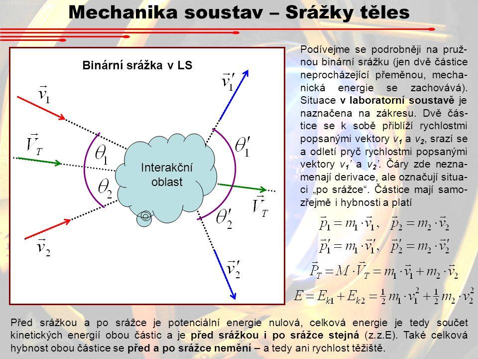 Mechanika soustav – Srážky těles