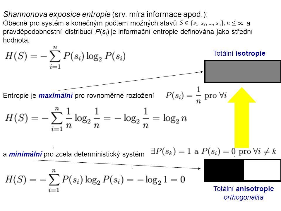 Totální anisotropie orthogonalita