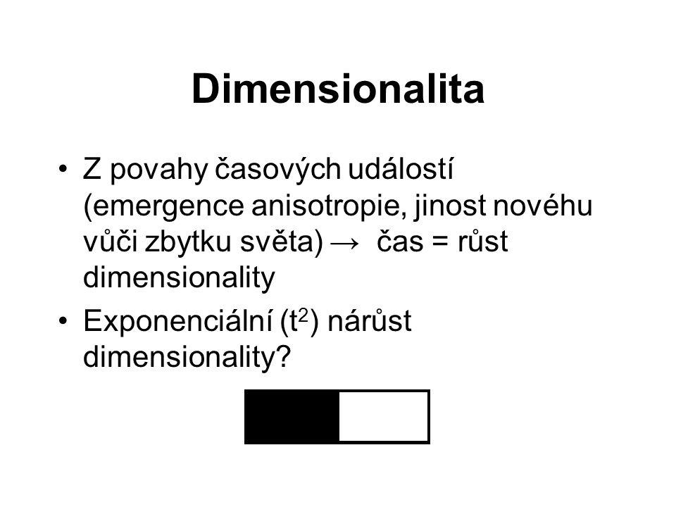 Dimensionalita Z povahy časových událostí (emergence anisotropie, jinost novéhu vůči zbytku světa) → čas = růst dimensionality.