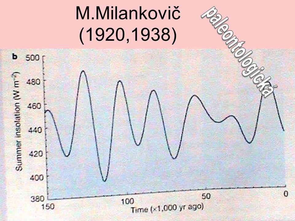 M.Milankovič (1920,1938) paleontologická