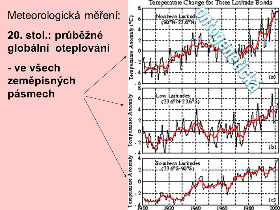 ontogenetická Meteorologická měření:
