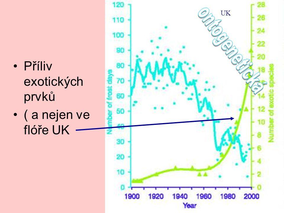 UK ontogenetická Příliv exotických prvků ( a nejen ve flóře UK