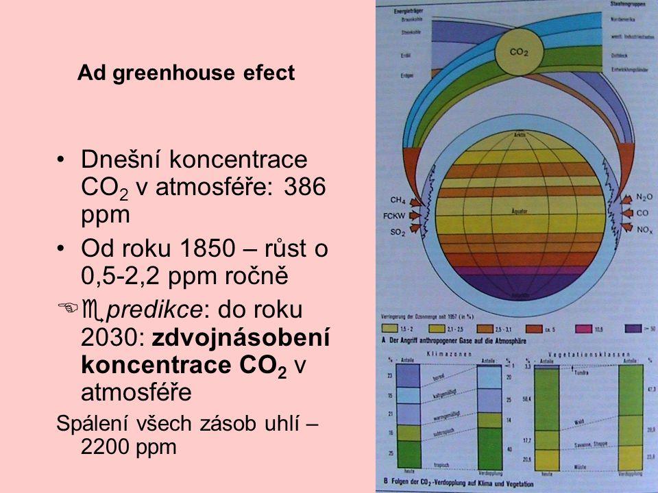 Dnešní koncentrace CO2 v atmosféře: 386 ppm