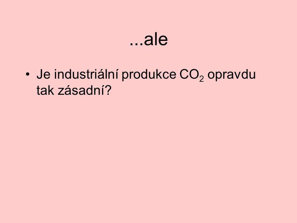 ...ale Je industriální produkce CO2 opravdu tak zásadní