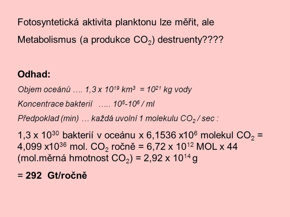 Fotosyntetická aktivita planktonu lze měřit, ale
