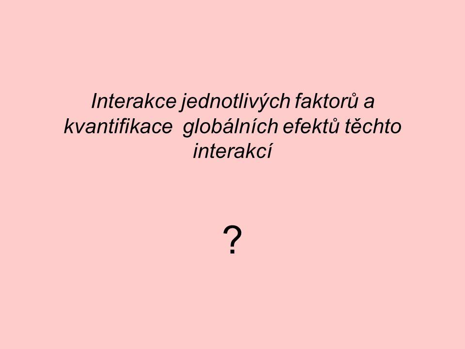 Interakce jednotlivých faktorů a kvantifikace globálních efektů těchto interakcí