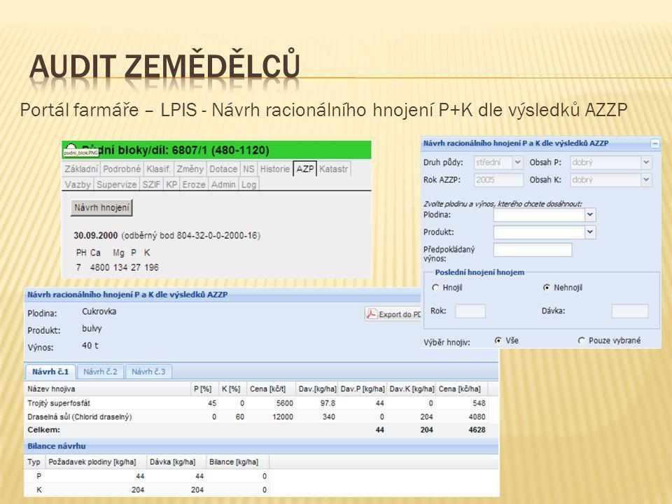 Audit zemědělců Portál farmáře – LPIS - Návrh racionálního hnojení P+K dle výsledků AZZP
