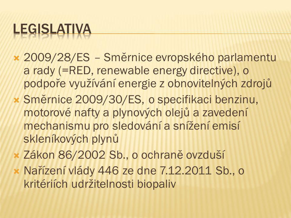 Legislativa 2009/28/ES – Směrnice evropského parlamentu a rady (=RED, renewable energy directive), o podpoře využívání energie z obnovitelných zdrojů.