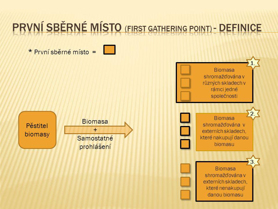 první sběrné místo (first gathering point) - definice