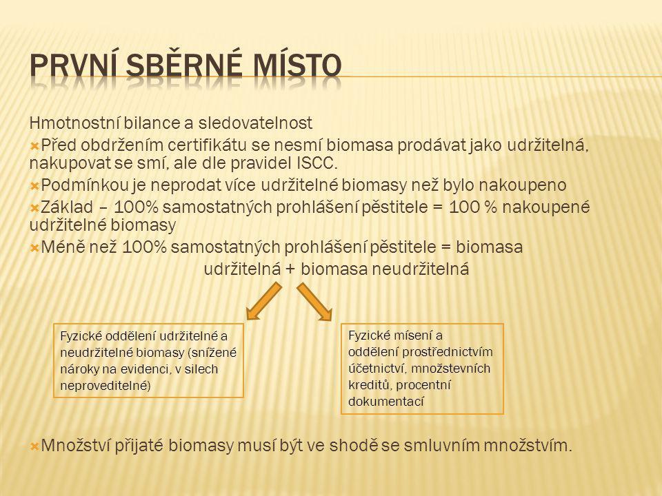 udržitelná + biomasa neudržitelná