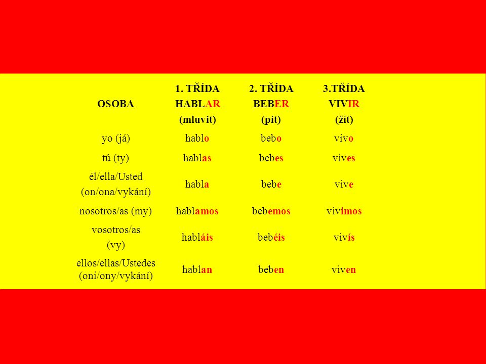 ellos/ellas/Ustedes (oni/ony/vykání)