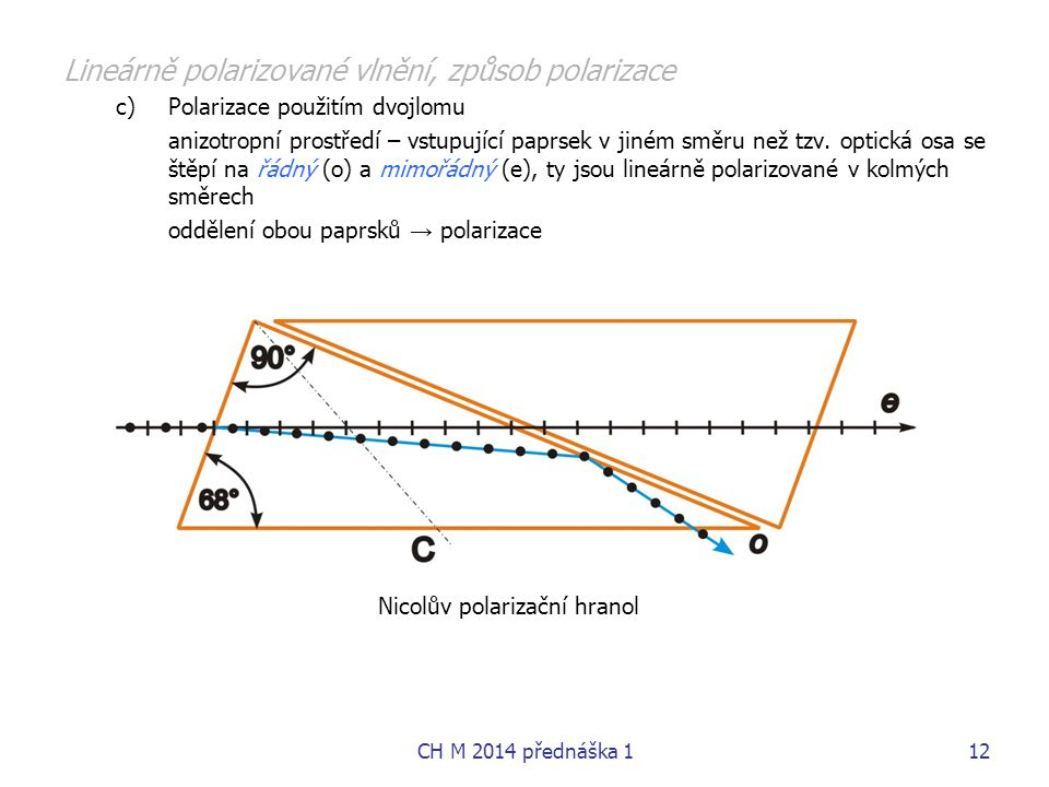 Lineárně polarizované vlnění, způsob polarizace