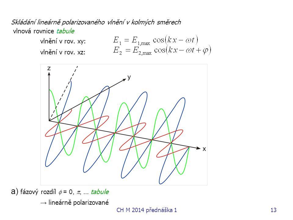 fázový rozdíl f = 0, p, ... tabule