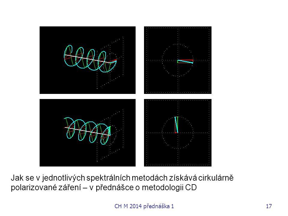 Jak se v jednotlivých spektrálních metodách získává cirkulárně polarizované záření – v přednášce o metodologii CD