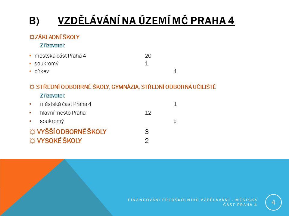 B) Vzdělávání na území MČ Praha 4