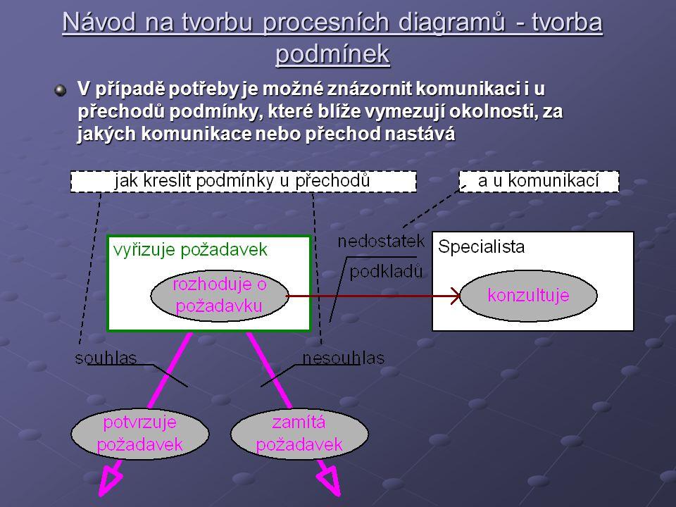 Návod na tvorbu procesních diagramů - tvorba podmínek