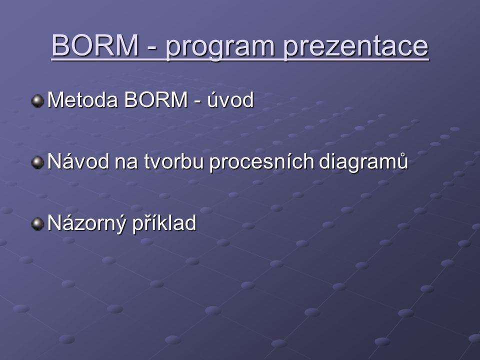 BORM - program prezentace