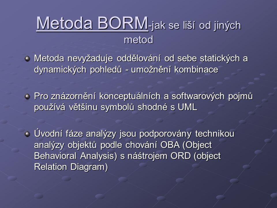 Metoda BORM-jak se liší od jiných metod
