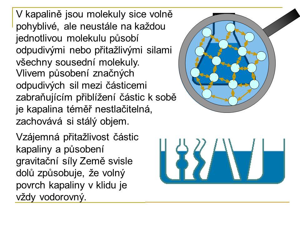 V kapalině jsou molekuly sice volně pohyblivé, ale neustále na každou jednotlivou molekulu působí odpudivými nebo přitažlivými silami všechny sousední molekuly.