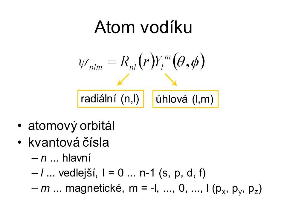Atom vodíku atomový orbitál kvantová čísla radiální (n,l) úhlová (l,m)