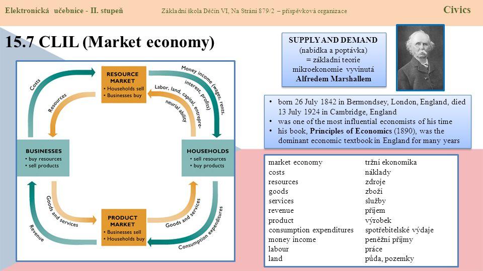 = základní teorie mikroekonomie vyvinutá Alfredem Marshallem