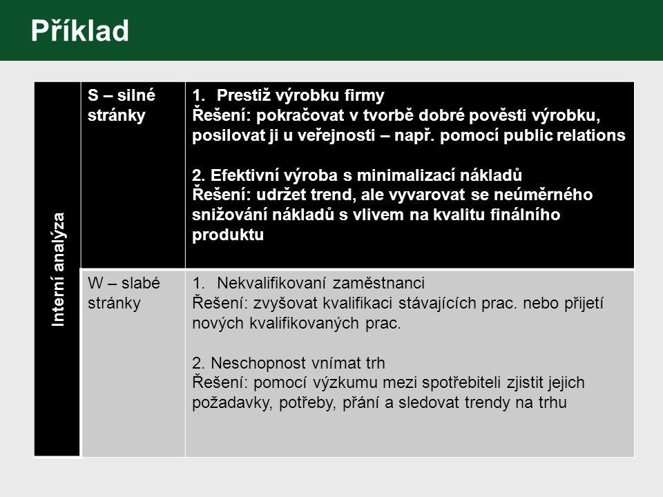 Příklad Interní analýza S – silné stránky Prestiž výrobku firmy