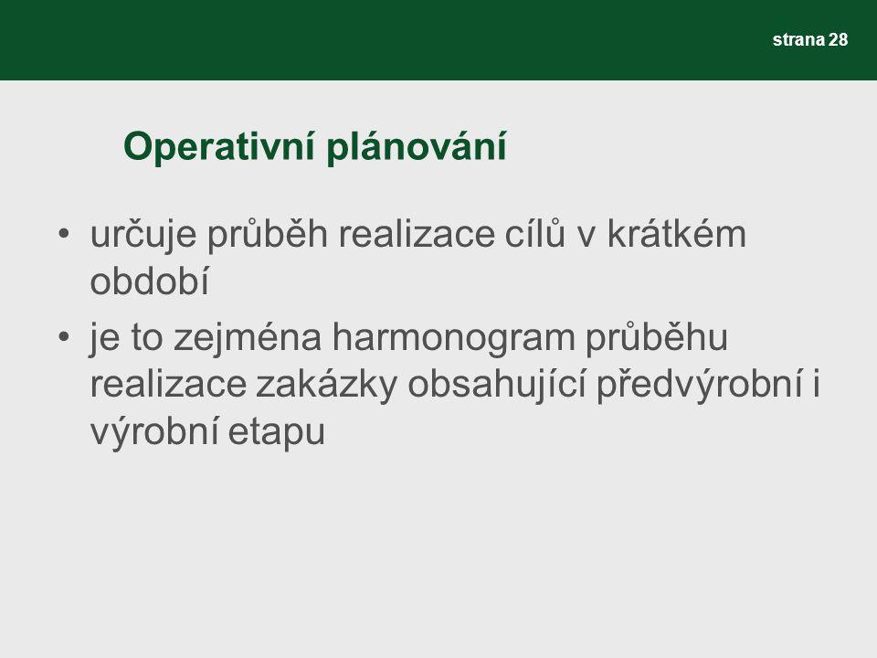 Operativní plánování určuje průběh realizace cílů v krátkém období.