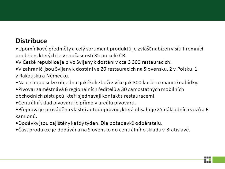 Distribuce Upomínkové předměty a celý sortiment produktů je zvlášť nabízen v síti firemních prodejen, kterých je v současnosti 35 po celé ČR.