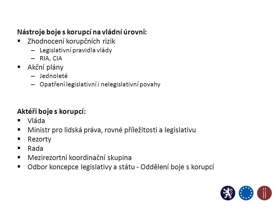 Nástroje boje s korupcí na vládní úrovni: Zhodnocení korupčních rizik