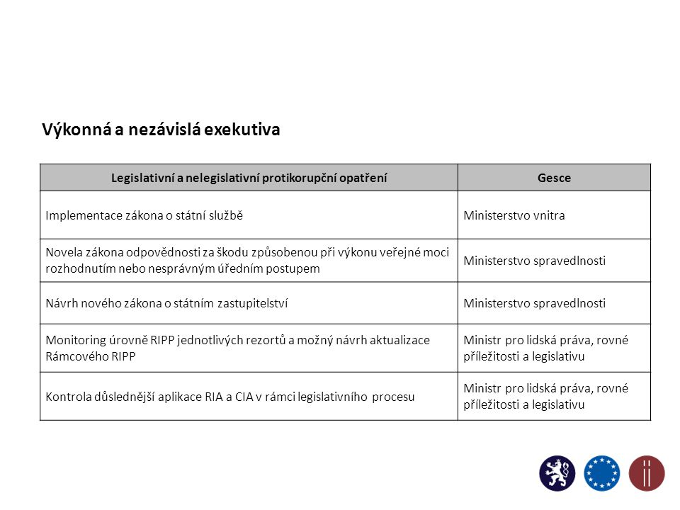 Legislativní a nelegislativní protikorupční opatření