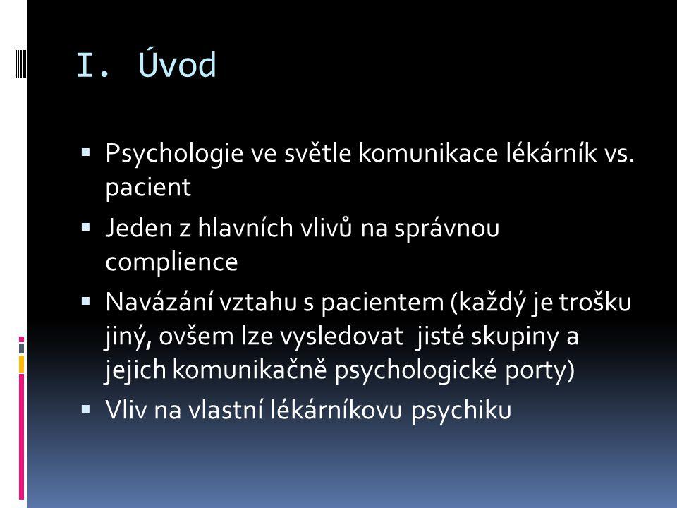 Úvod Psychologie ve světle komunikace lékárník vs. pacient
