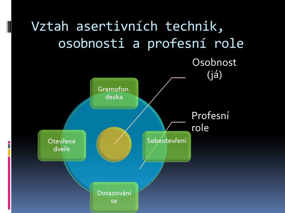 Vztah asertivních technik, osobnosti a profesní role