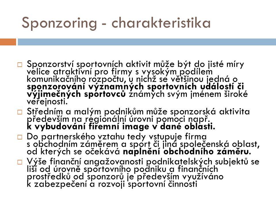 Sponzoring - charakteristika
