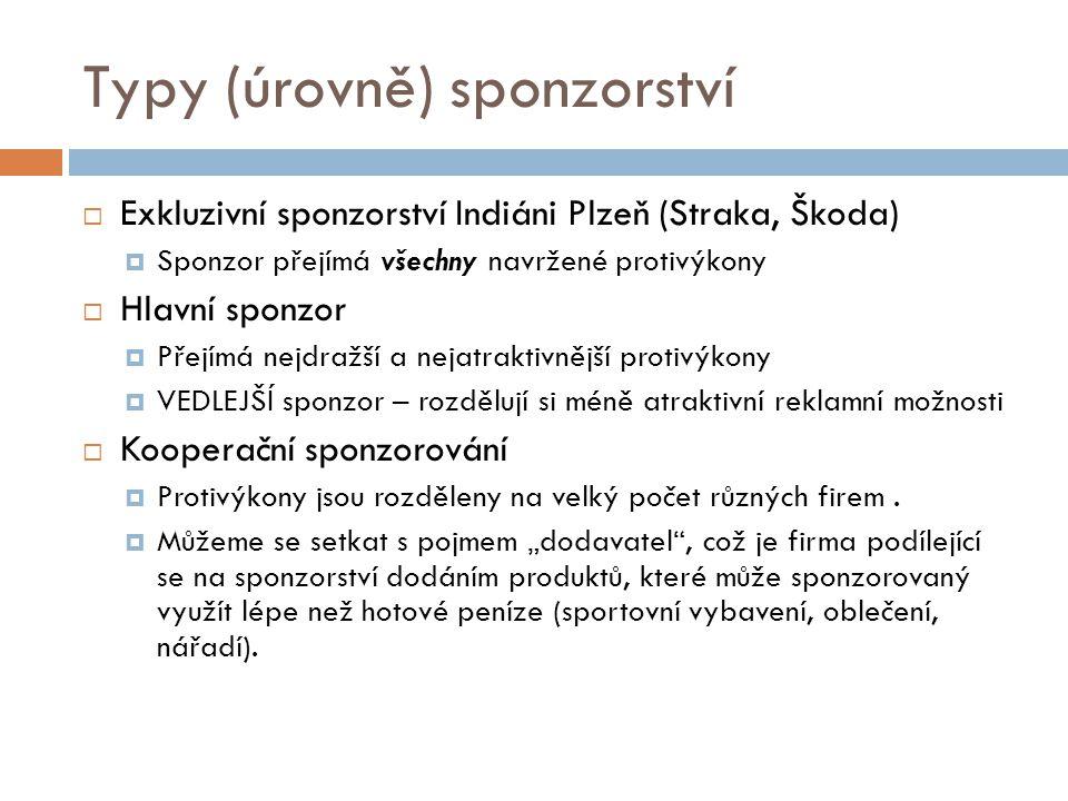 Typy (úrovně) sponzorství