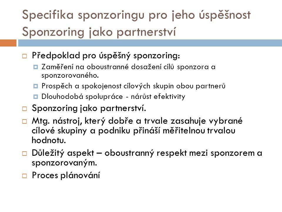 Specifika sponzoringu pro jeho úspěšnost Sponzoring jako partnerství