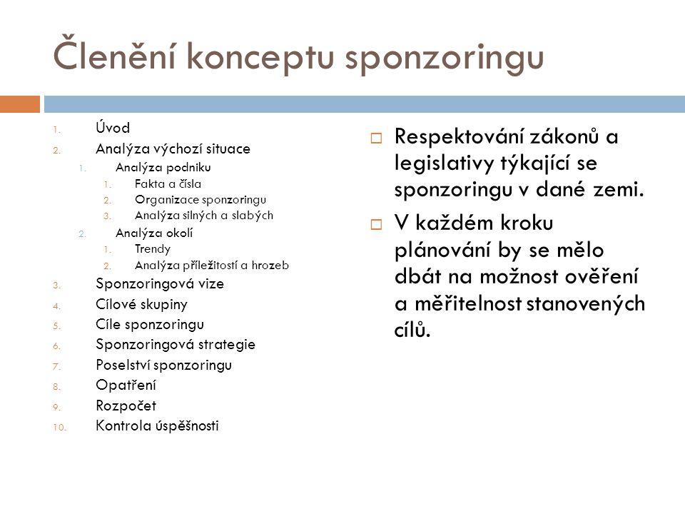 Členění konceptu sponzoringu