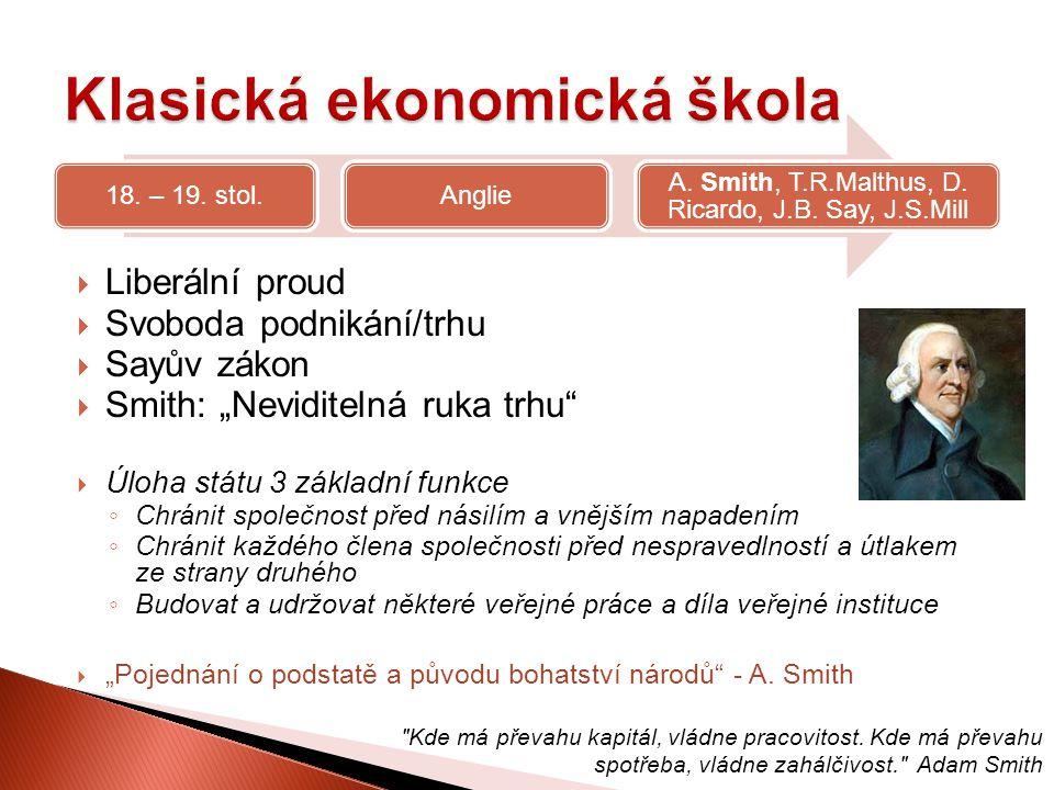 Klasická ekonomická škola