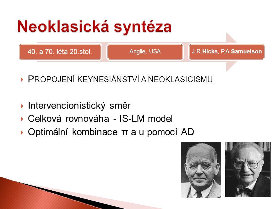 Neoklasická syntéza Propojení keynesiánství a neoklasicismu