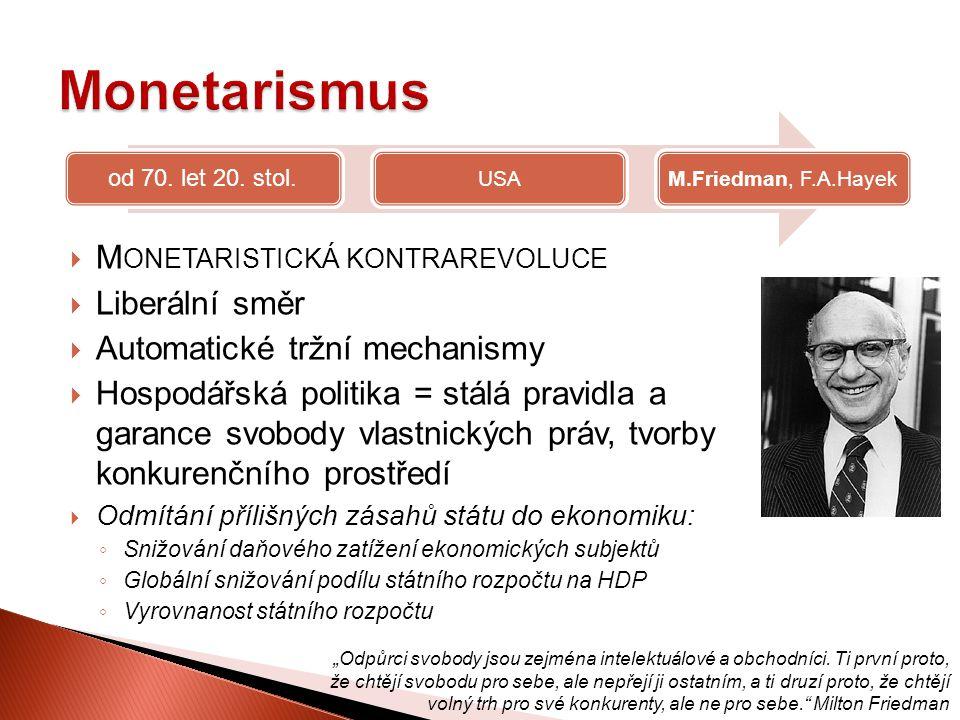 Monetarismus Monetaristická kontrarevoluce Liberální směr