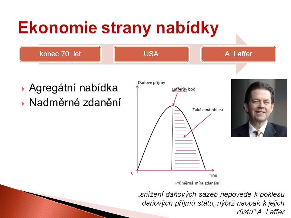 Ekonomie strany nabídky