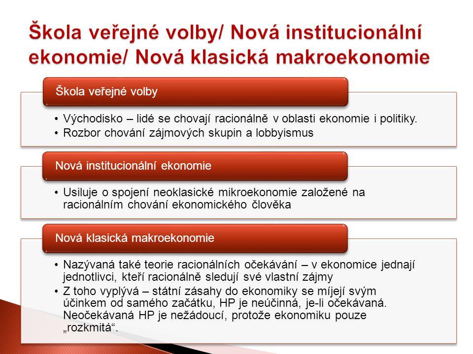 Škola veřejné volby/ Nová institucionální ekonomie/ Nová klasická makroekonomie