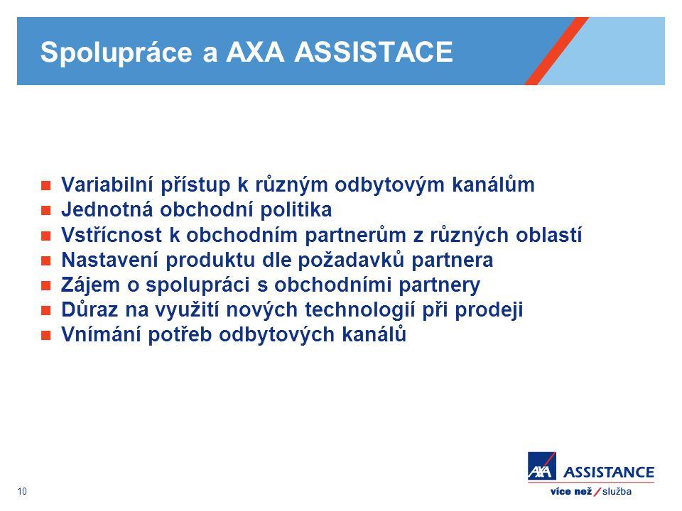 Spolupráce a AXA ASSISTACE
