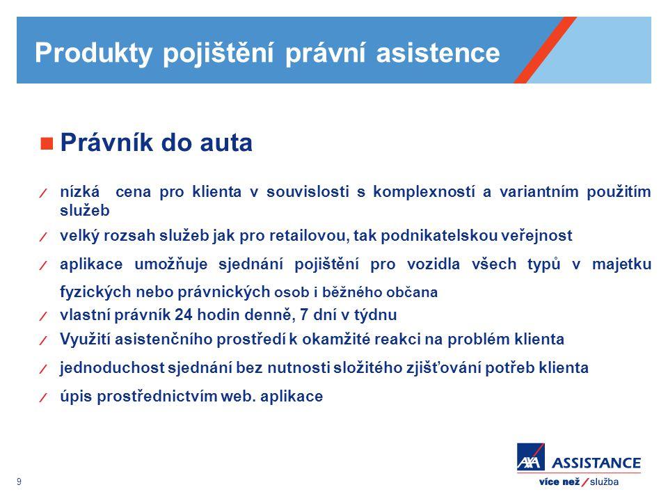 Produkty pojištění právní asistence