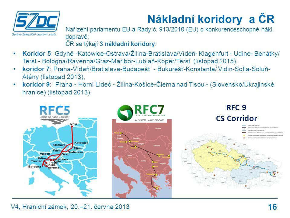 Nákladní koridory a ČR RFC 9 CS Corridor