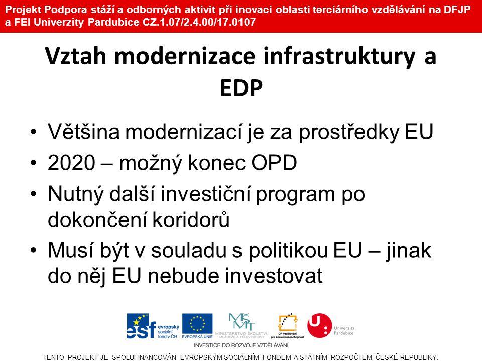 Vztah modernizace infrastruktury a EDP