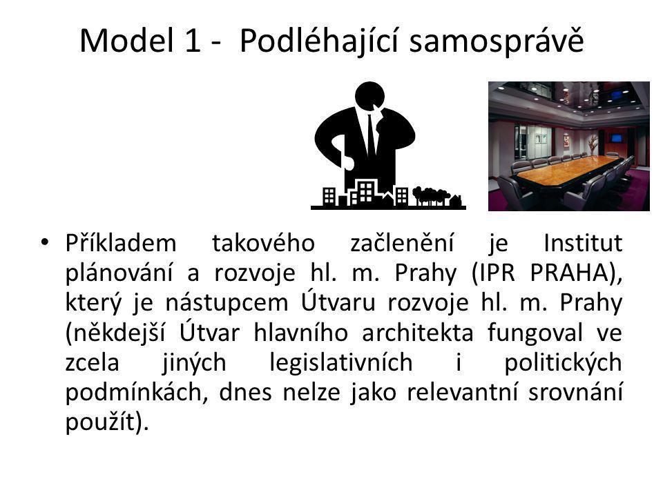 Model 1 - Podléhající samosprávě