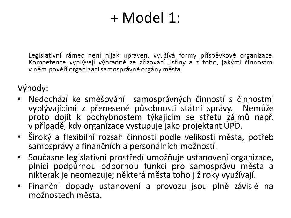 + Model 1:
