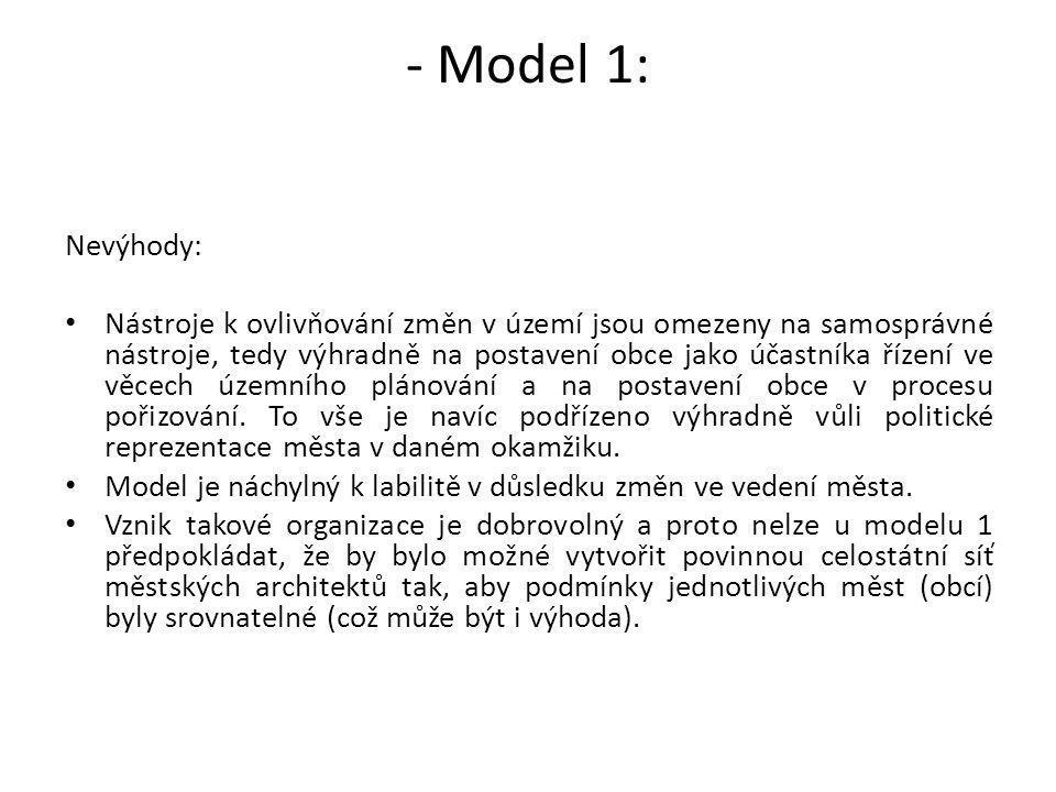- Model 1: Nevýhody: